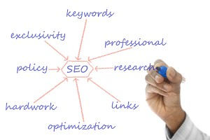 south bend seo company
